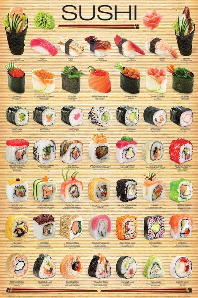 Eurographics Love Sushi Poster,Sushi Poster,24x36,Model 2015,Multi-color,Sushi in Home & Garden, Home Décor, Posters & Prints | eBay