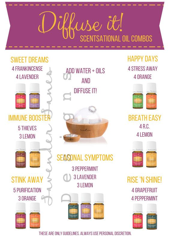 DIGITIAL DOWNLOAD Essential Oil Diffuser by LavenderLanesDesigns