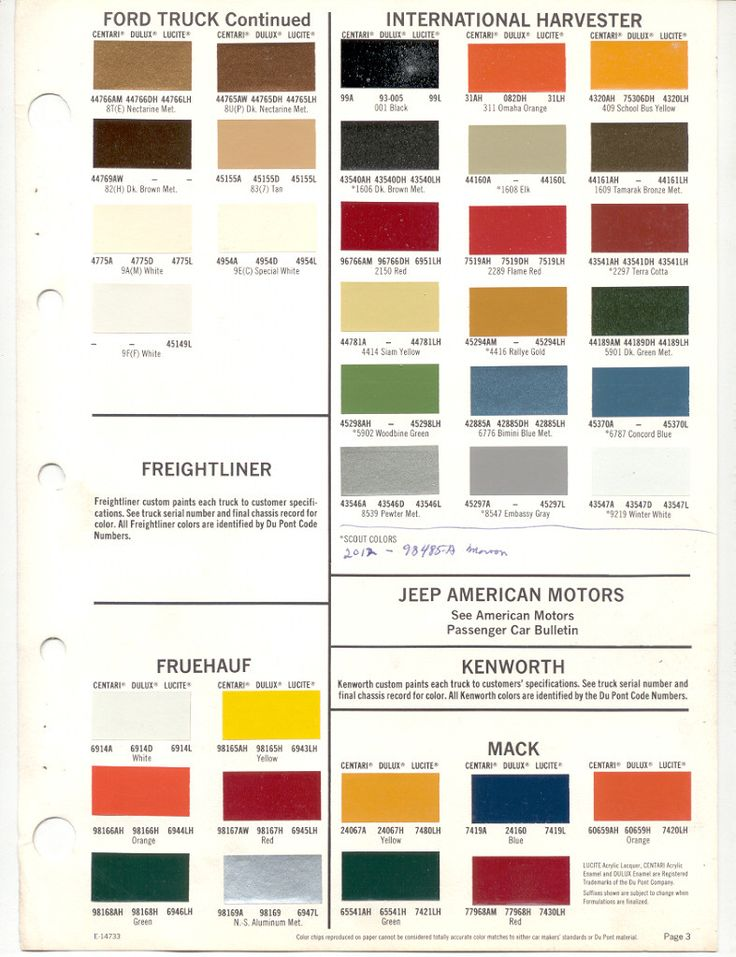 Paint Chips 1978 International Harvester