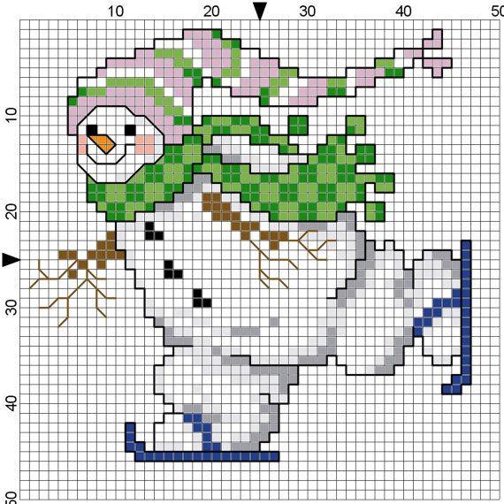 Skating Snowman by Stitchluv on Etsy