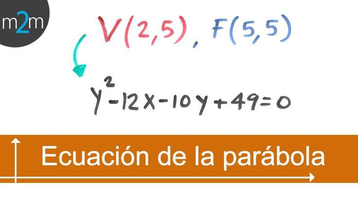Ec. de la parábola dado vértice, foco │fuera origen