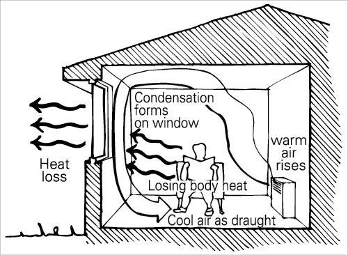 Httpmotor Diagram Viddyup Comsolar House Diagram Always