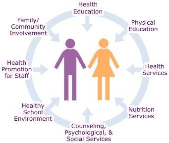 Mejora de la salud de la población a través de unos hábitos de vida saludables: otra atención primaria es posible. http://www.farmaciafrancesa.com