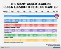 cartoon queen elizabeth on trump clipart - - Yahoo Image Search Results