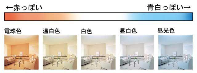 子供部屋の照明の明るさを決める3つのポイント! | 住宅情報 住まいいね