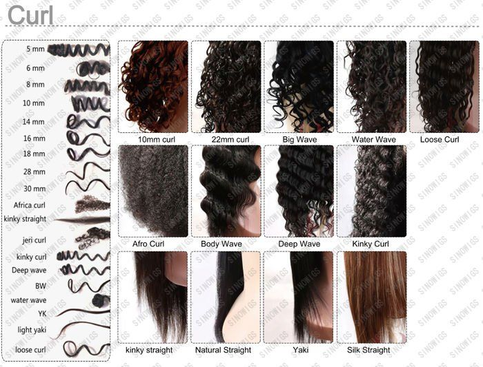 Different Types Of Hair Color Styles: List Of Hair Extensions In Tulsa, OK. Description From