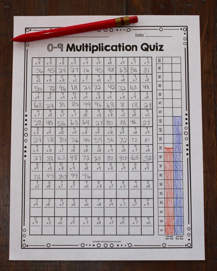 FREE 100 questioned timed multiplication test that includes a graph, so students can track their progress!