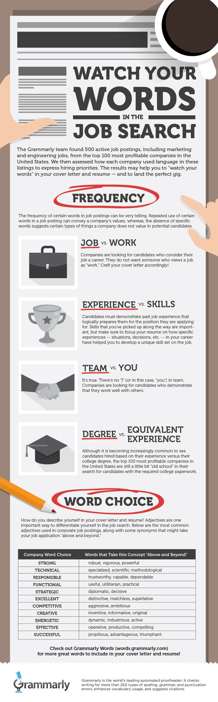 """How Your Word Choice Affects Your Job Search"" (Pinning here because I don't really have another good spot. But I'm thinking of making a job hunting board after seeing a lot of great related graphics.)"