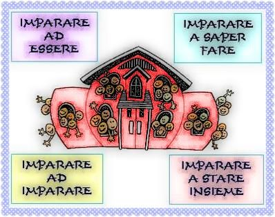 Scuola Materna Area Insegnanti
