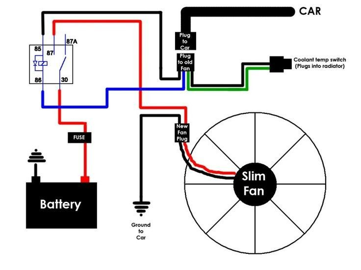 Automotive Cooling Wiring Diagram In, Car Air Conditioning Wiring Diagram Pdf