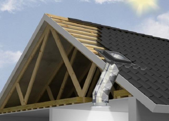 Mejores 110 im genes de casas de barro en pinterest - Tubo solar velux ...