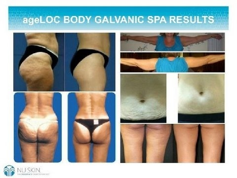 More Body Spa Results...Works with painless galvanic current and treatment gel.