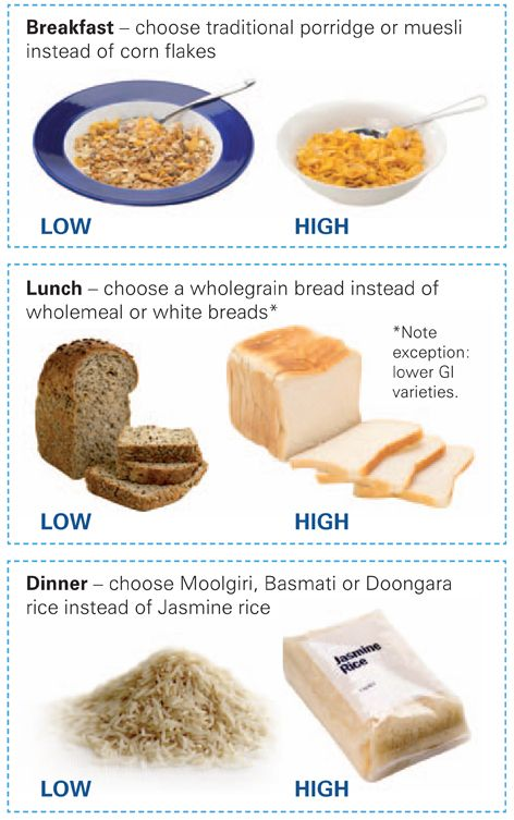 42 best glycemic index your health images on pinterest healthy low gi forumfinder Image collections