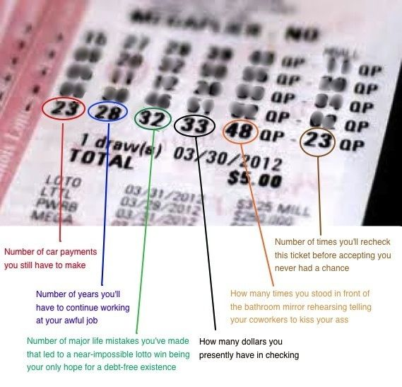 how to draw a lottery ticket