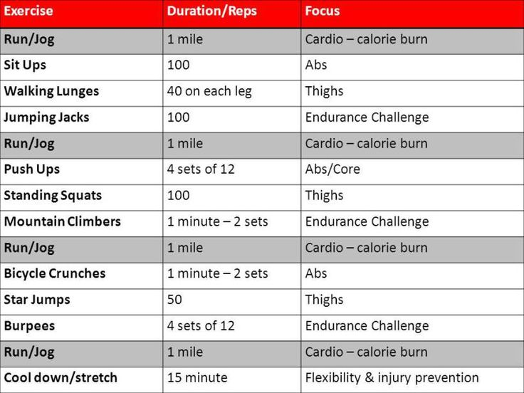 1000 Calorie EXTREME Bikini Body Workout