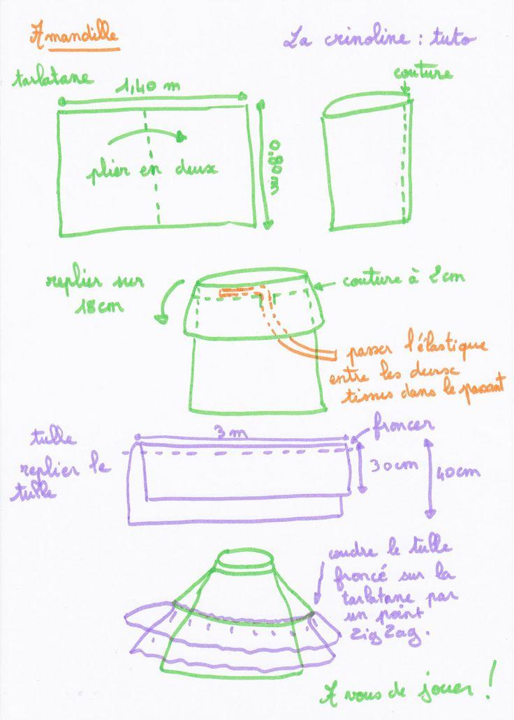 tuto couture facile : la crinoline (tuto gratuit - pattern free)