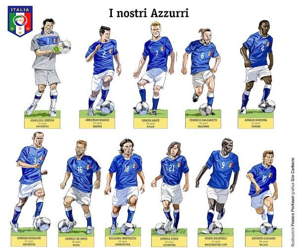 Euro 2012 - Italy