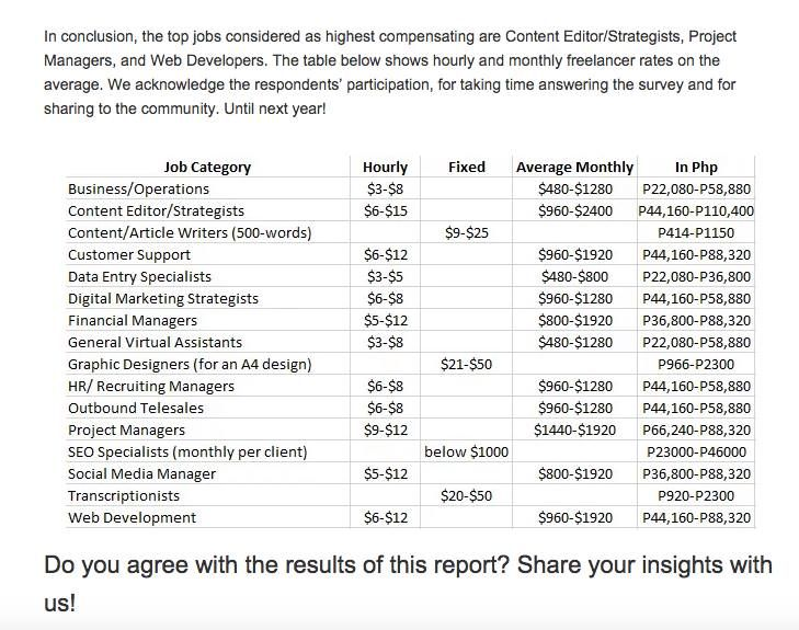 Wow See This  Pinoy Freelancer Salary Guide Note The Top