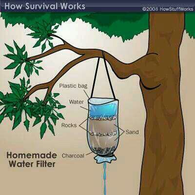 Filter water for survival, I would use 2liter instead