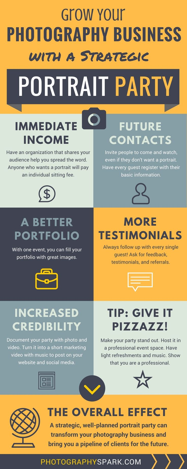 Love this infographic!! Gives you quick, practical tips on how to grow your portrait photography business with portrait parties! It focuses on how you have to be STRATEGIC about it in order to set yourself apart. http://photographyspark.com/grow-your-photography-business-with-a-strategic-portrait-party/