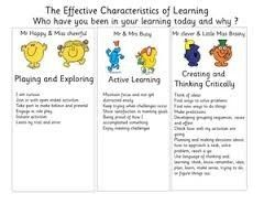 A lovely poster about the characteristics of effective learning
