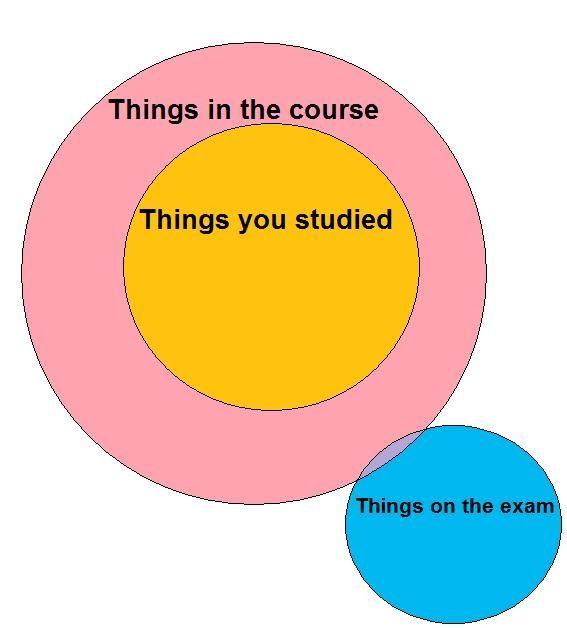 um, yeah. i finally caught on in grad school