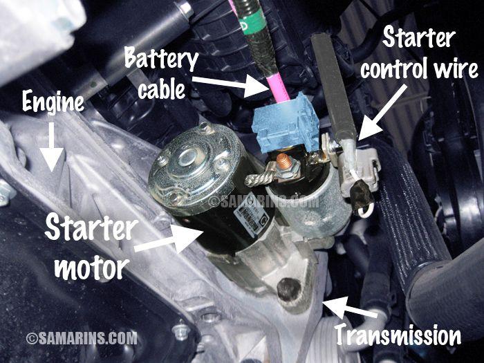 Starter Motor Starting System How It Works Problems Testing Starter Motor Car Repair Diy Automotive Mechanic