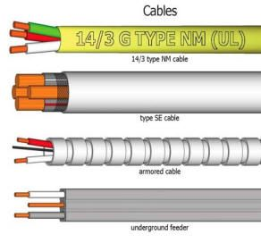 8 best electricals images on pinterest electric electrical rh pinterest com Circuit Wire 02 Electrical Circuit Diagrams