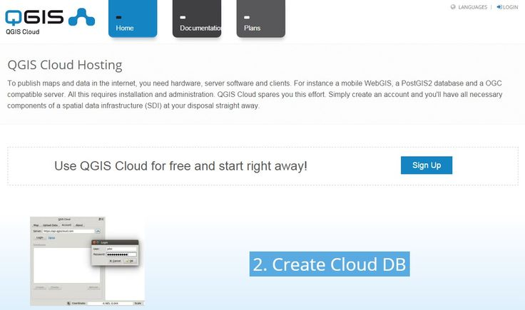 http://qgiscloud.com/ Qgis Cloud: Publish maps and data in the internet