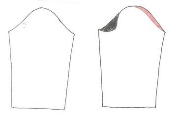 """How to draft a sleeve! No more need to """"ease"""" a sleeve cap once you correctly draft the pattern acknowledging that your arm is hanging forward rather than in the middle."""