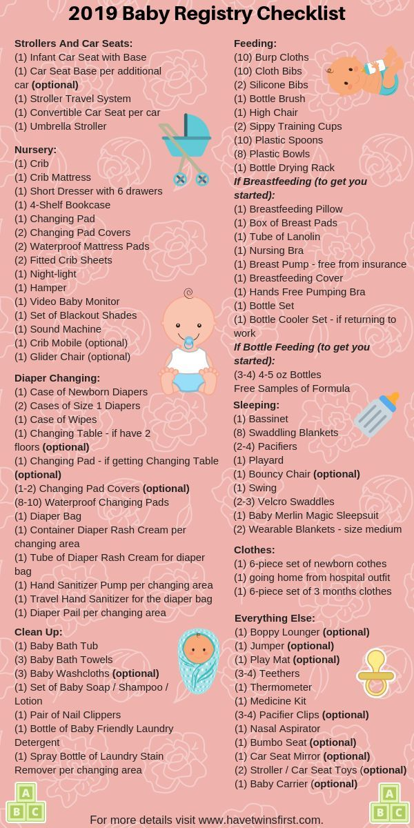 A baby registry must haves list for 2019. A modern…
