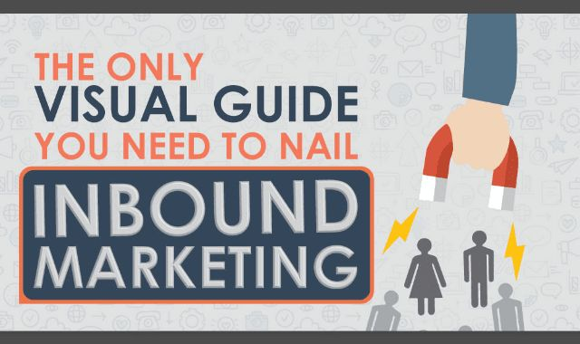 the-only-visual-guide-you-need-to-nail-inbound-marketing, Inbound marketing, marketing tips