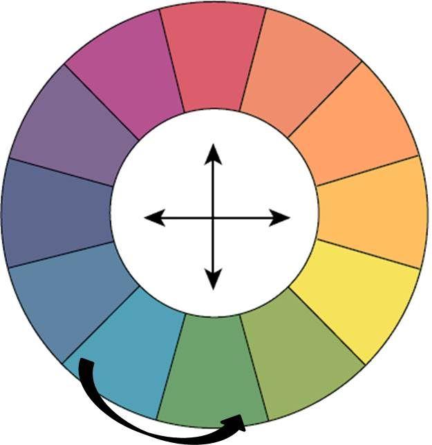 färgcirkel.jpg 625×644 bildpunkter