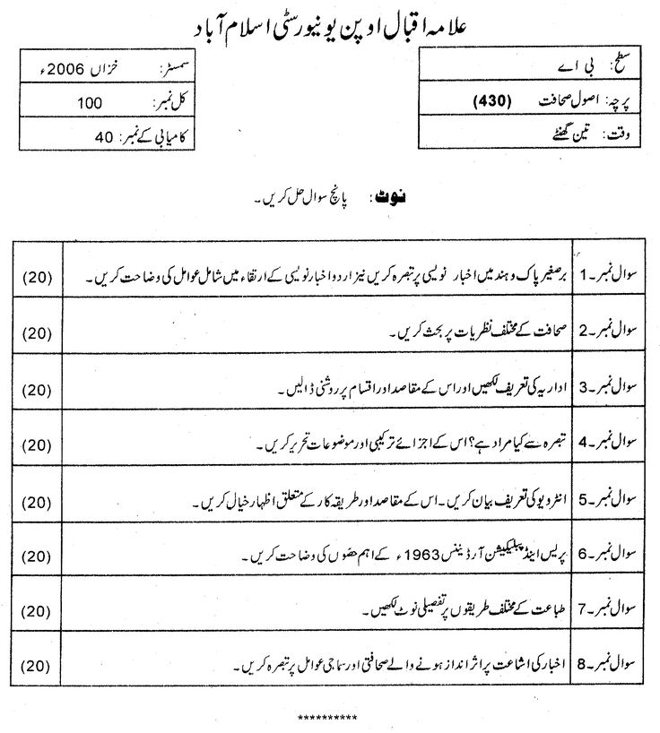 past papers of intermediate part 1 lahore board