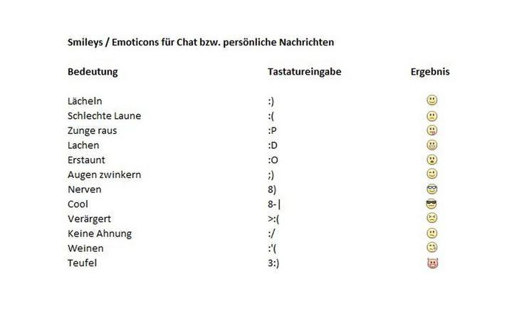 http://www.pc-magazin.de/ratgeber/facebook-symbole-smileys-sonderzeichen-daumen-hoch-hotkeys-chat-statusbeitrag-1529800.html