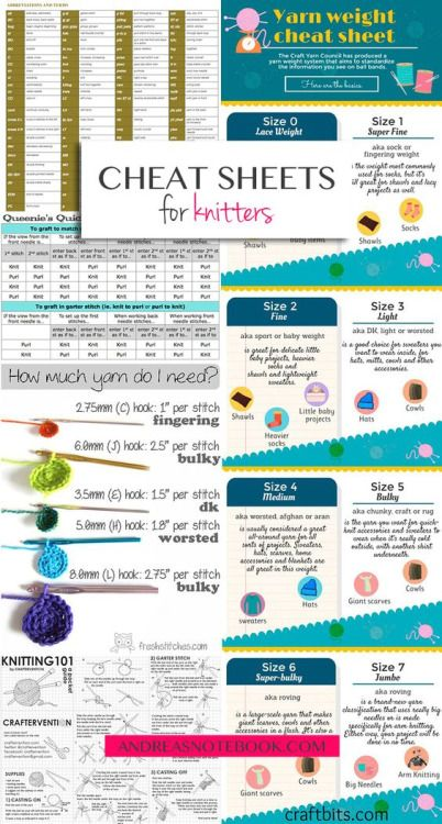 "fuckyeahgeekknits: ""Cheat Sheets para Knitters e Crocheters"""