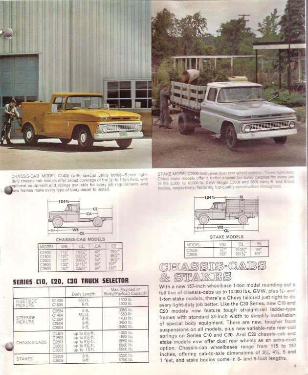 79 best Vehicle Identification Posters images on Pinterest   Classic ...