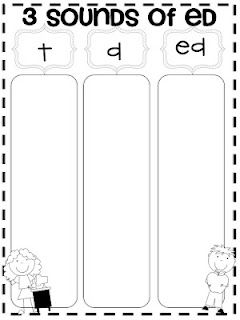 """*Three sounds of """"ed"""" word sort.  Give students a list of words that end in ed and sort them into the three columns.  Can also have them search for ed words in their reading and sort those."""