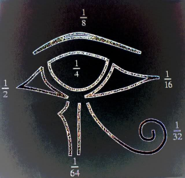 Proportions - The Eye of Horus was believed to have healing and protective power, and it was used as a protective amulet, and as a medical measuring device, using the mathematical proportions of the eye to determine the proportions of ingredients in medical preparations) to prepare medications. It's also where we get our Px prescription symbol from. (Egypt).