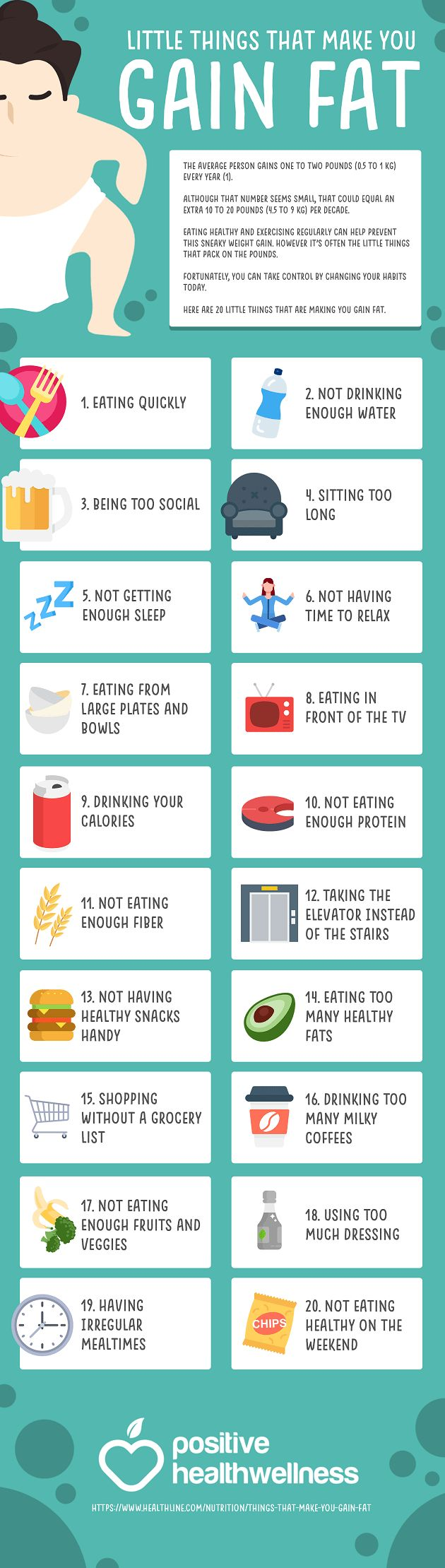 20 Little Things That Make You Gain Fat – Positive Health Wellness Infographic