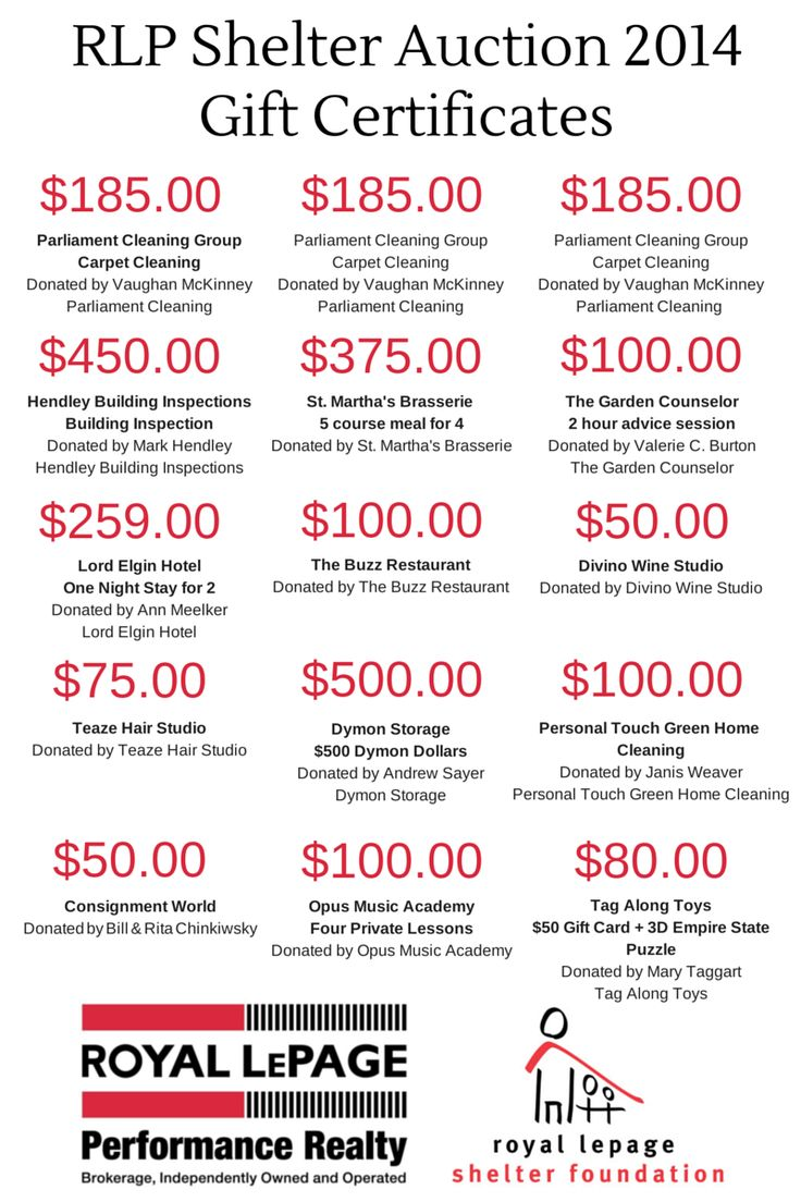 Gift Certificates for the Annual Luncheon & Auction for the Royal LePage Shelter Foundation