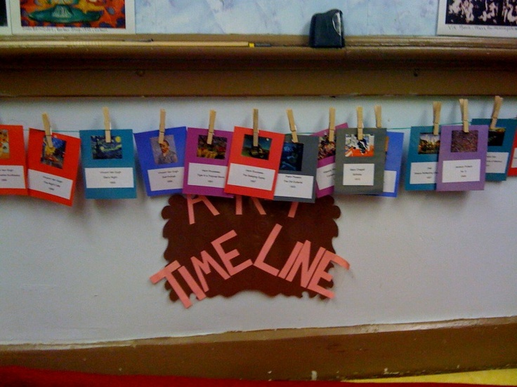 The 25+ best Timeline project ideas on Pinterest Timeline ideas - project timelines