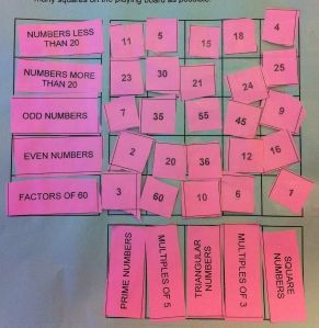 Math Puzzle that emphasizes multiple solutions.  Could modify for older… #MaVi