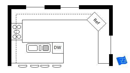 Large G Shaped Kitchen Layout G Shaped Kitchen Layouts
