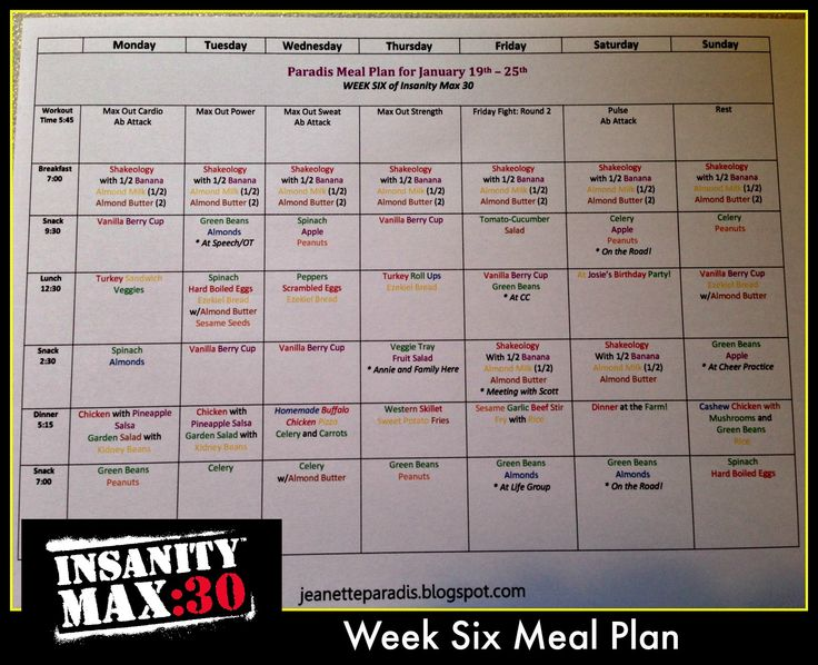 quick easy tips insanity meal plan recipes