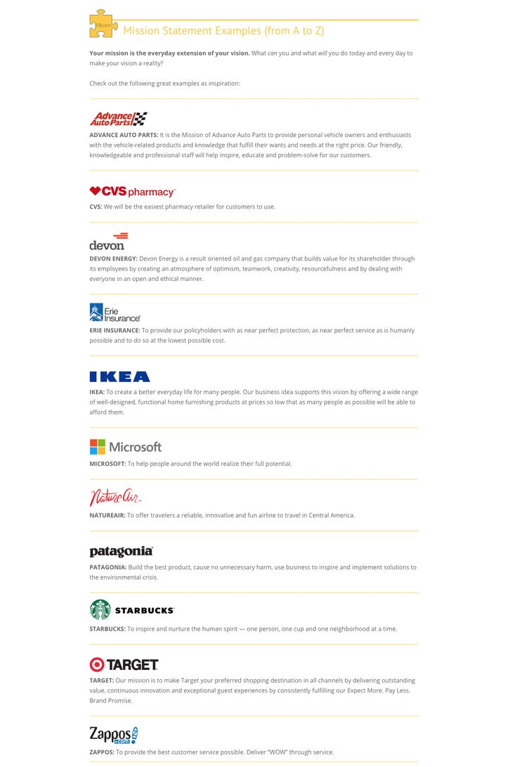 Examples of Mission Statements from top companies.