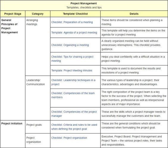 Project Management Templates, Checklists and Tips