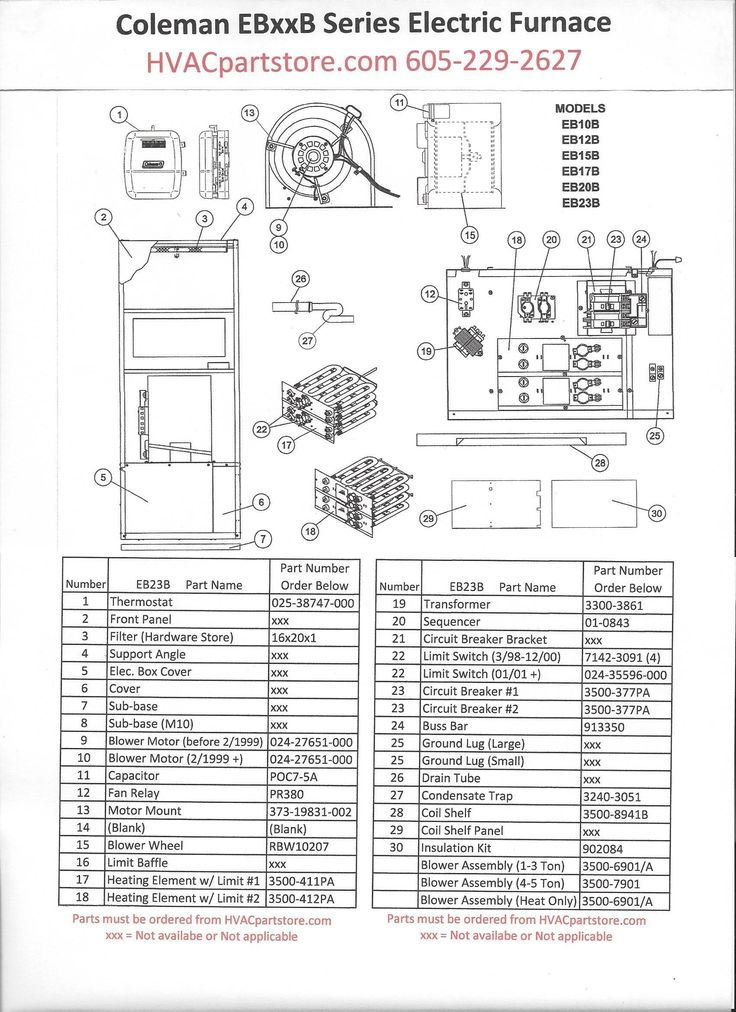Parts listing for a Coleman EB23B electric furnace. 22.6KW
