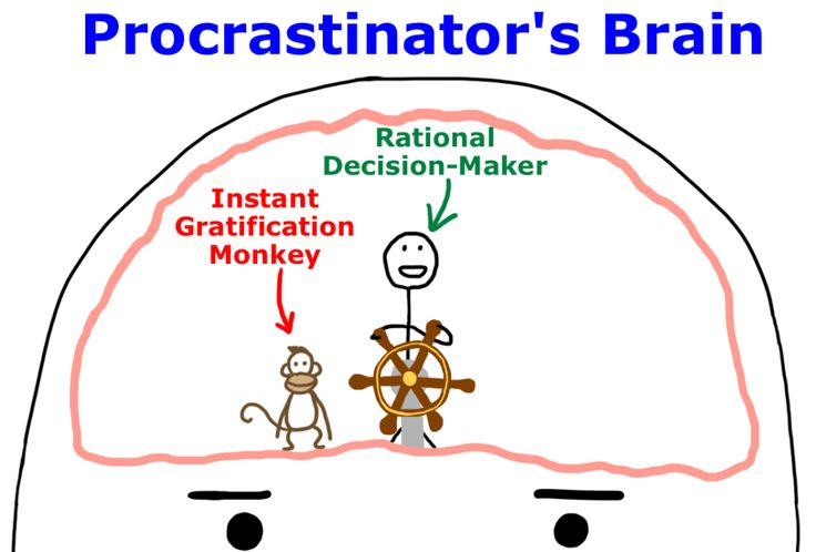 Part 1 of 2. The thing that neither the dictionary nor fake procrastinators understand is that for a real procrastinator, procrastination isn't optional—it's something they don't know how to not do.