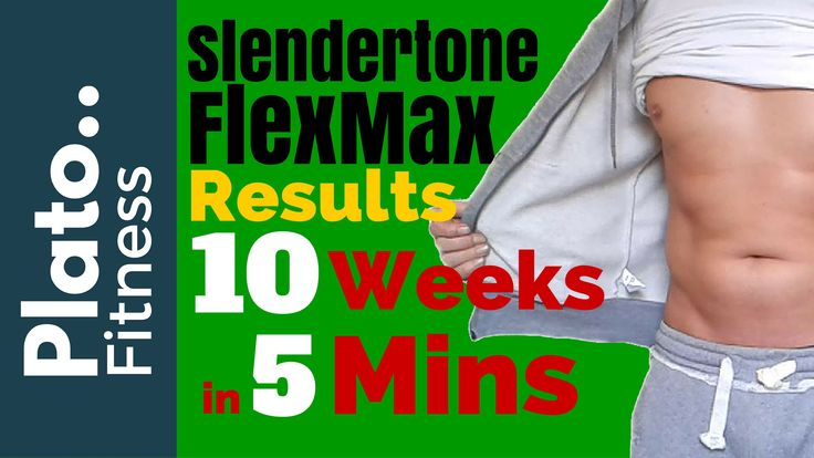 Slendertone Review - Before and After - Slendertone abs belt - Slenderto...